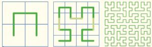 격자 중심에서 상하좌우의 방향으로 이동하며 힐베르트 곡선을 그리고 이어 붙였더니 하나의 패턴이 만들어졌다.  - 수학동아 제공
